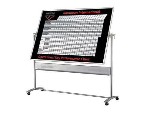 Custom printed revolving whiteboard