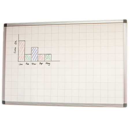 Magnetic whiteboard with printed grid